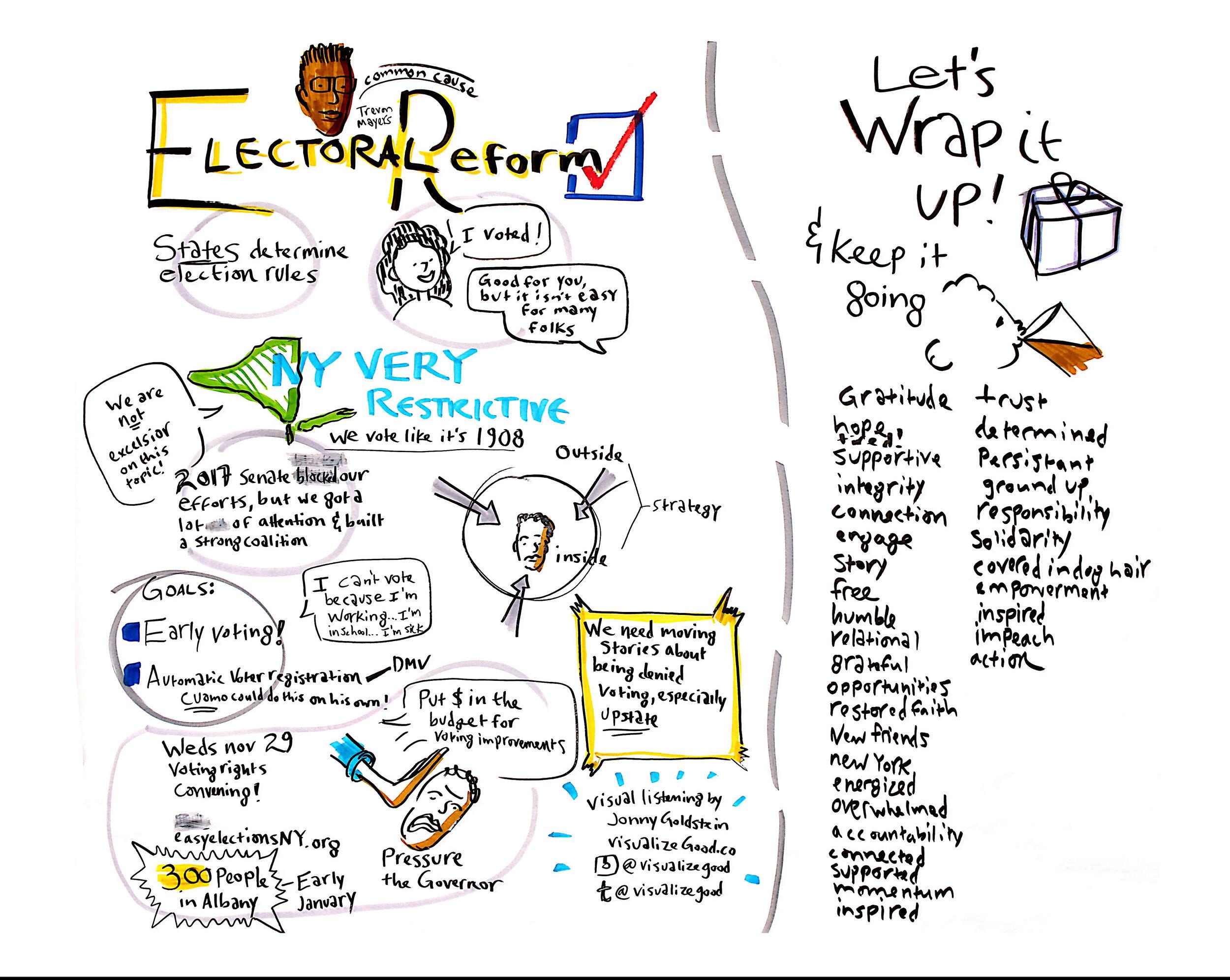 ActLocal2017NY-ElectoralReform-GraphicRecording.jpg