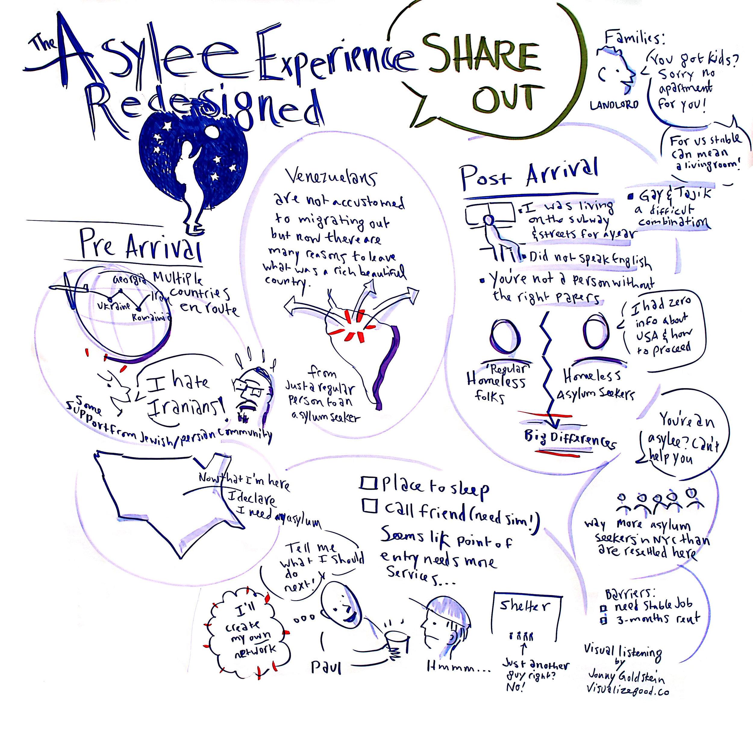 AsyleeExperienceRedesigned.jpg