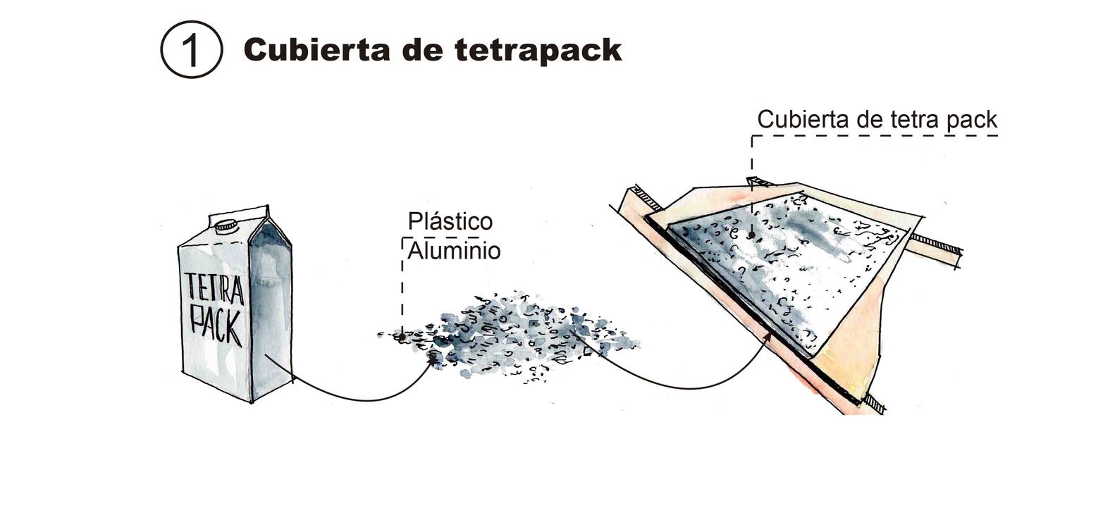 1_Cubierta_tetrapack.jpg