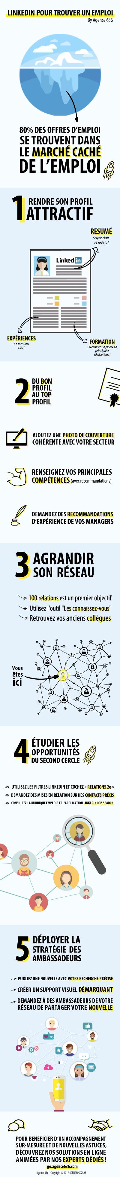 Agence636_LinkedIn_Emploi