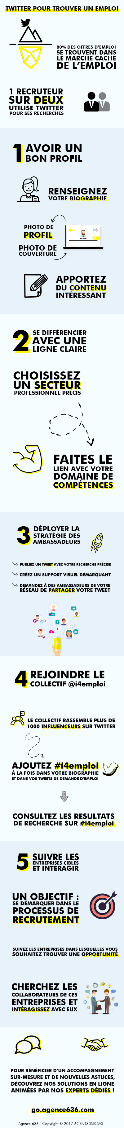Infographie_Agence636_Twitter_Emploi