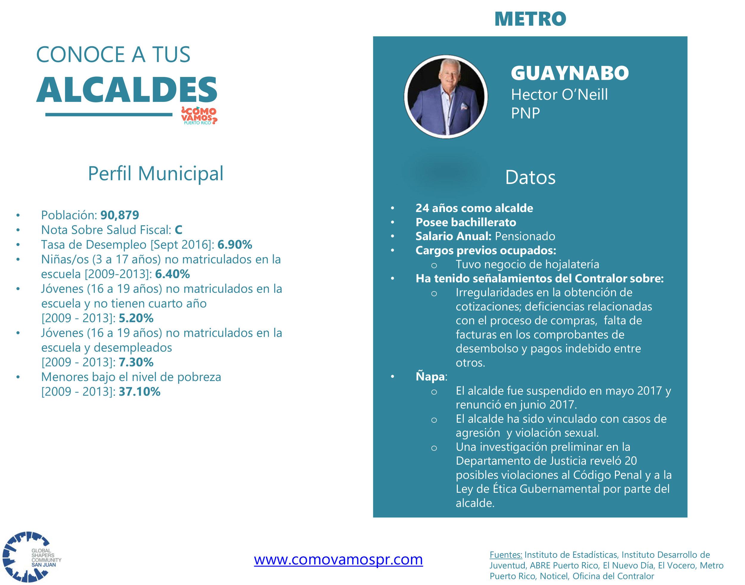 Alcaldes_Metro_Guaynabo.jpg