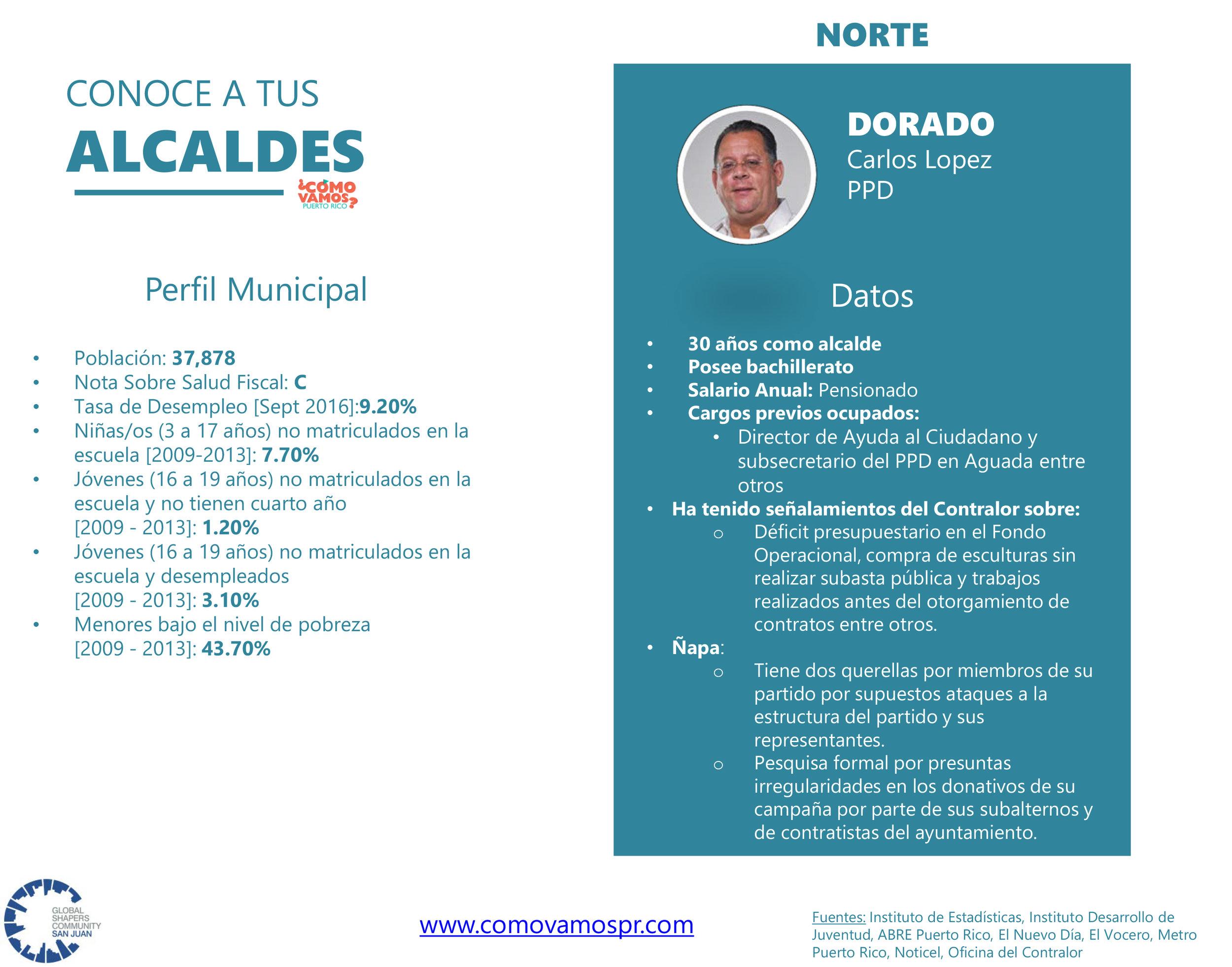 Alcaldes_Norte_Dorado.jpg