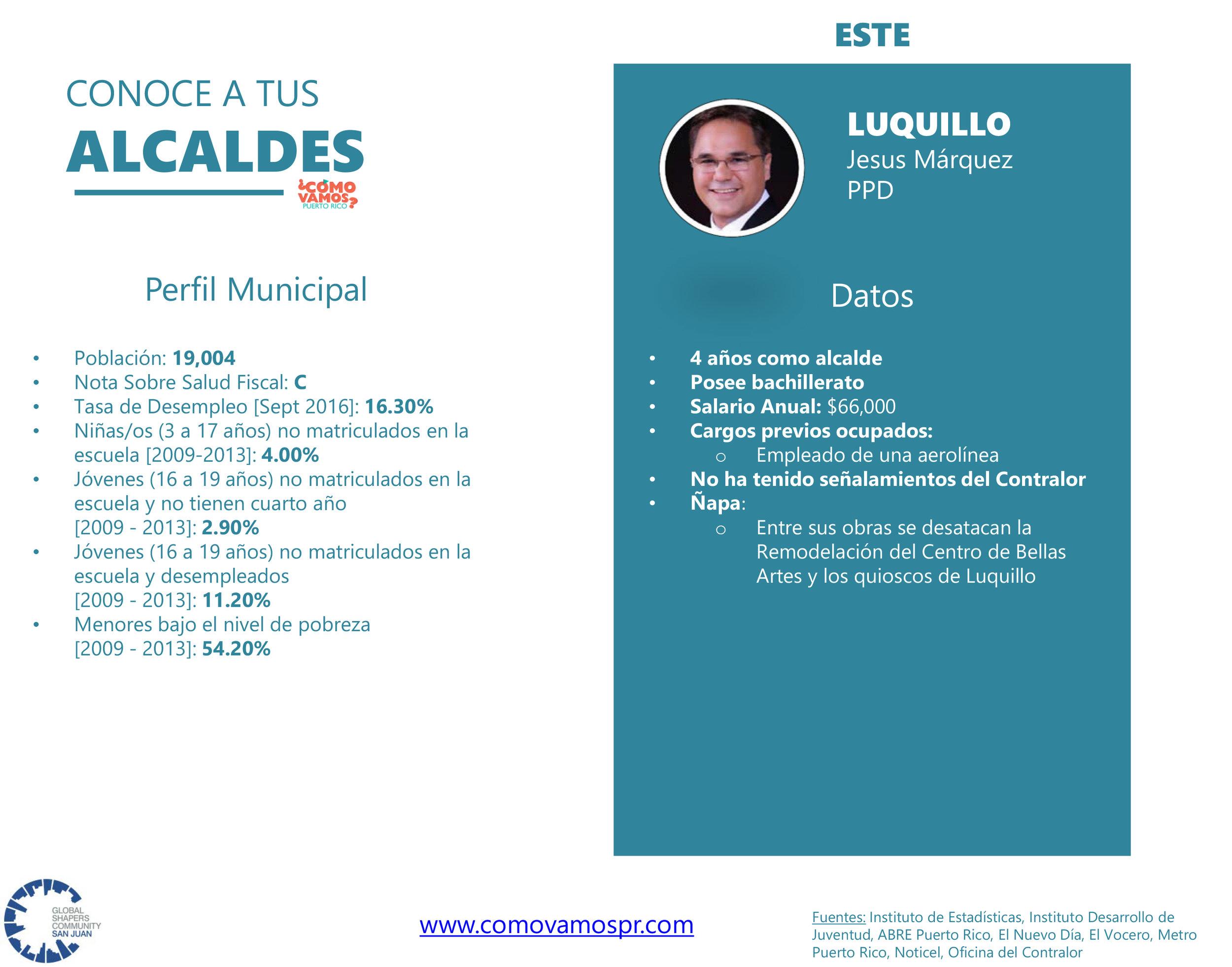 Alcaldes_Este_Luquillo.jpg