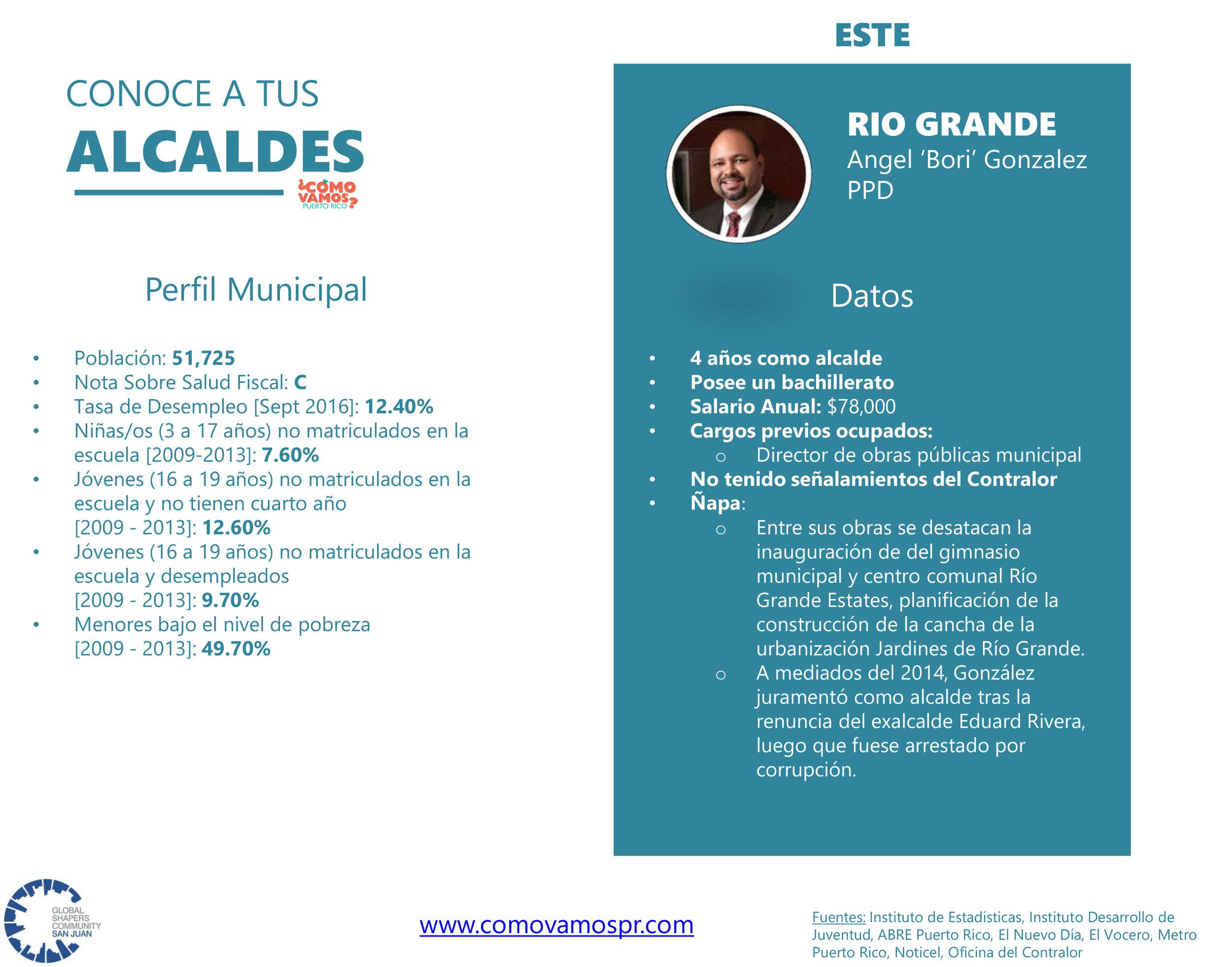 Alcaldes_Este_RioGrande.jpg