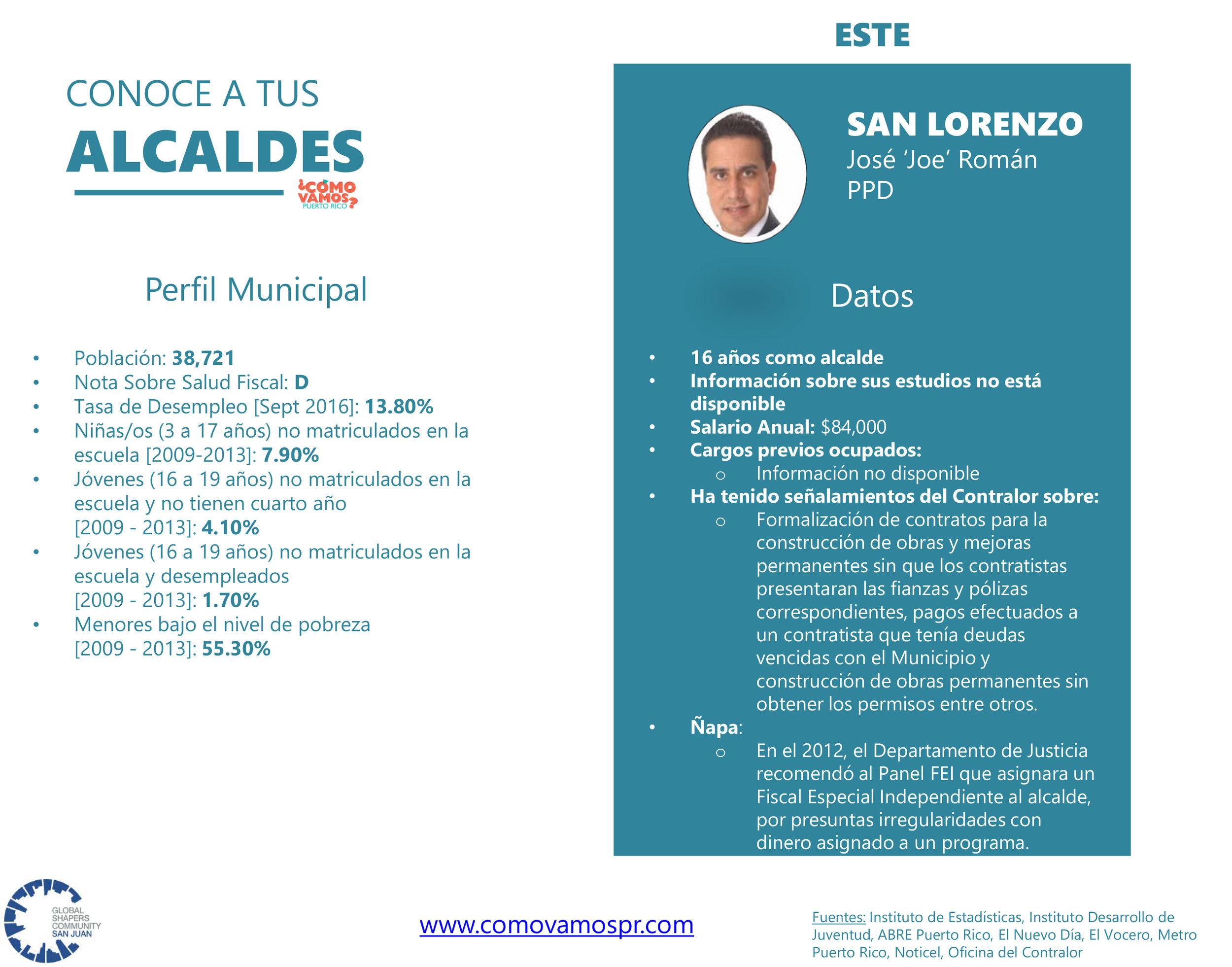 Alcaldes_Este_SanLorenzo.jpg
