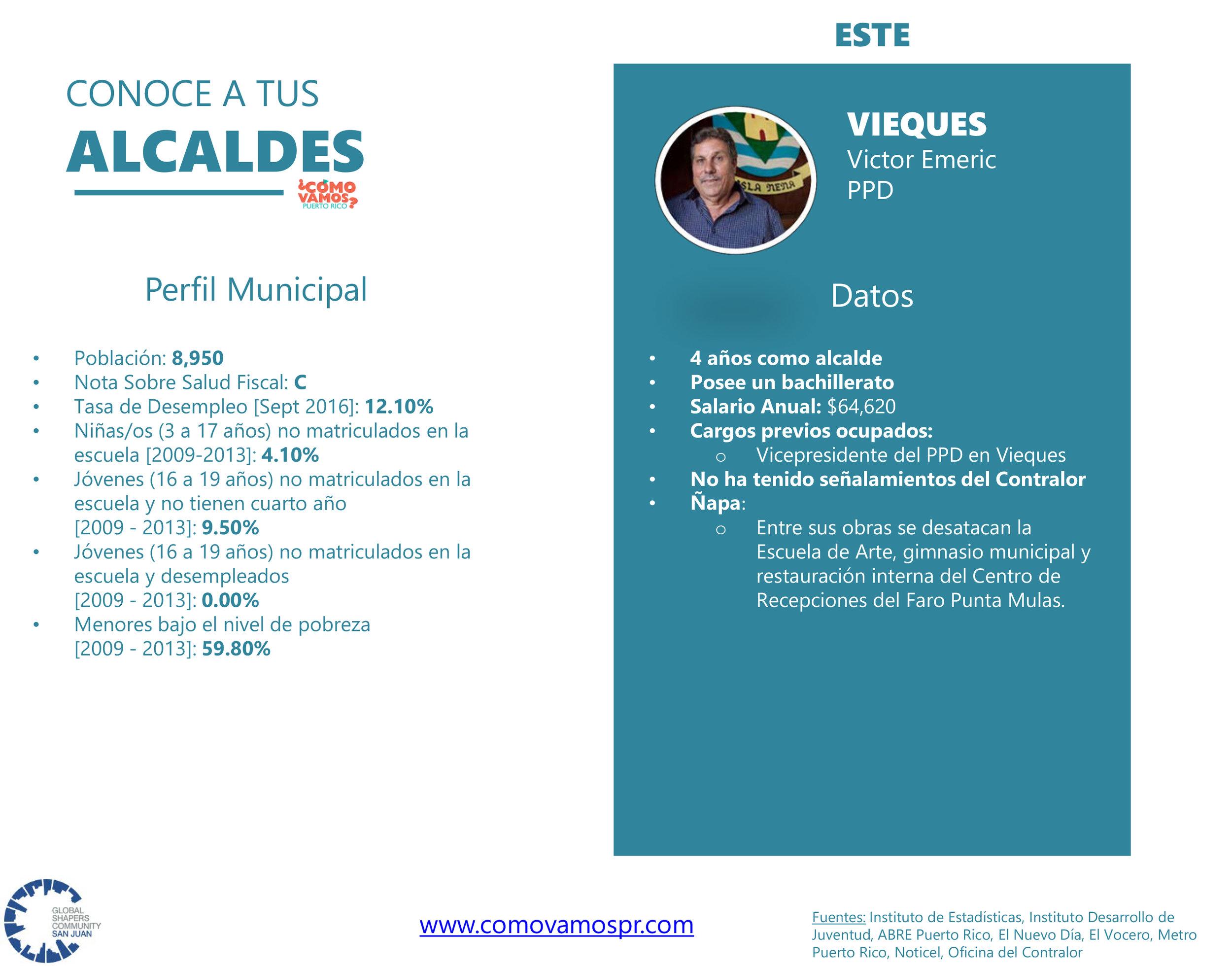 Alcaldes_Este_Vieques.jpg