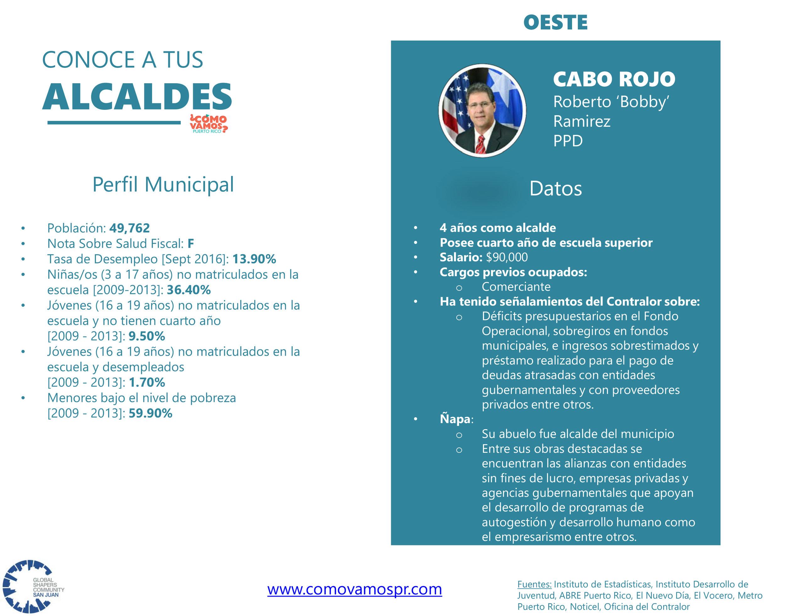 Alcaldes_Oeste_CaboRojo.jpg