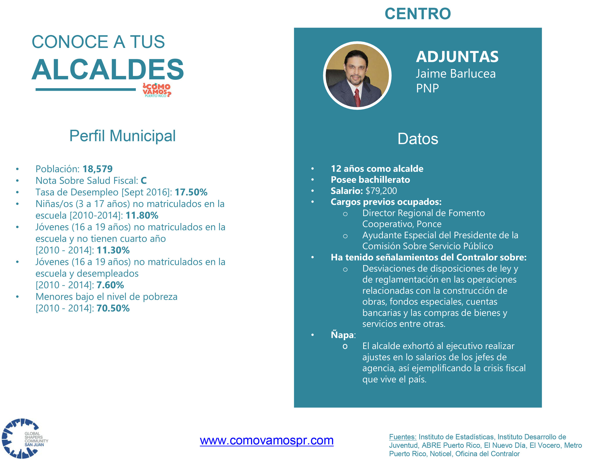 Alcaldes_Centro_Adjuntas.jpg