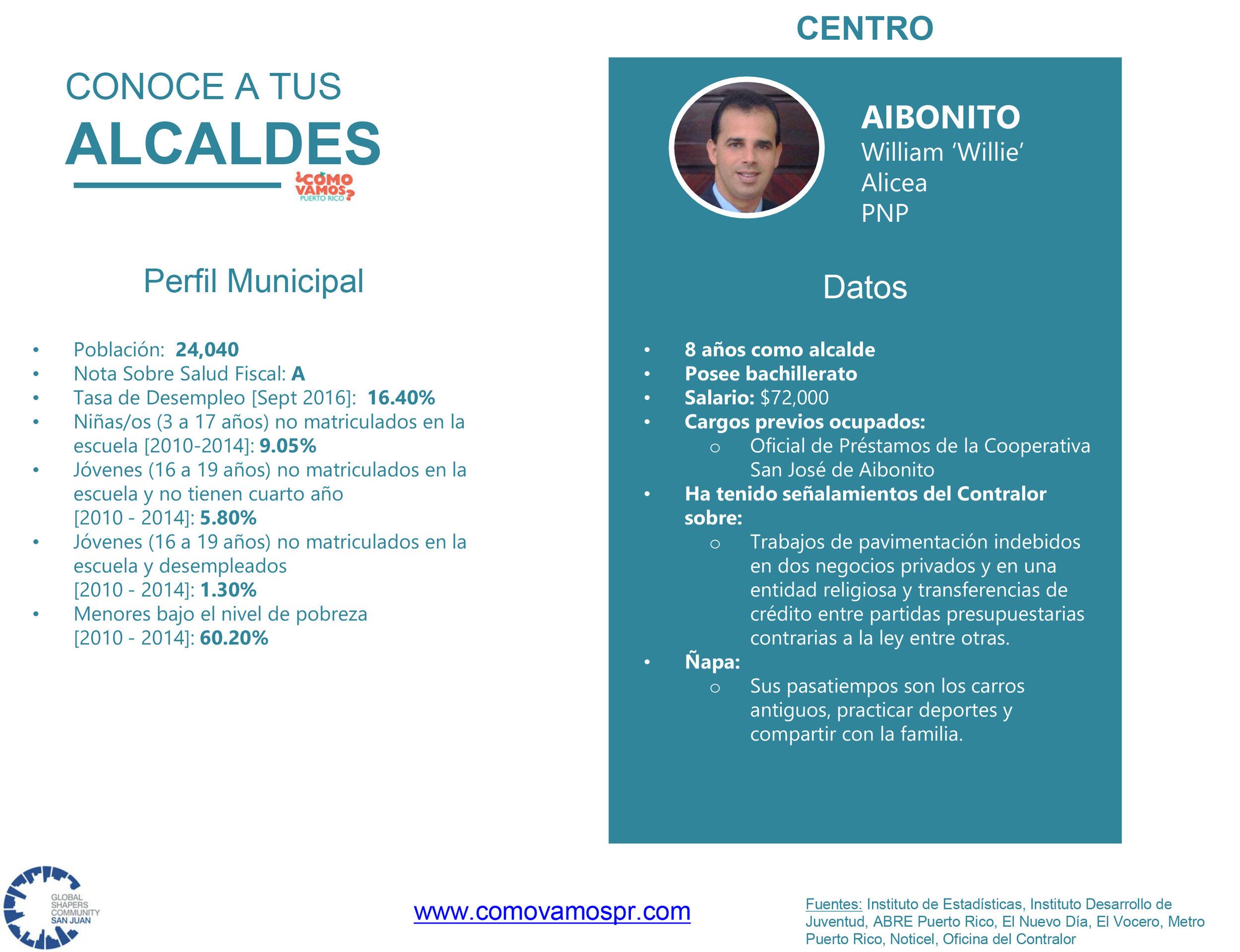 Alcaldes_Centro_Aibonito.jpg