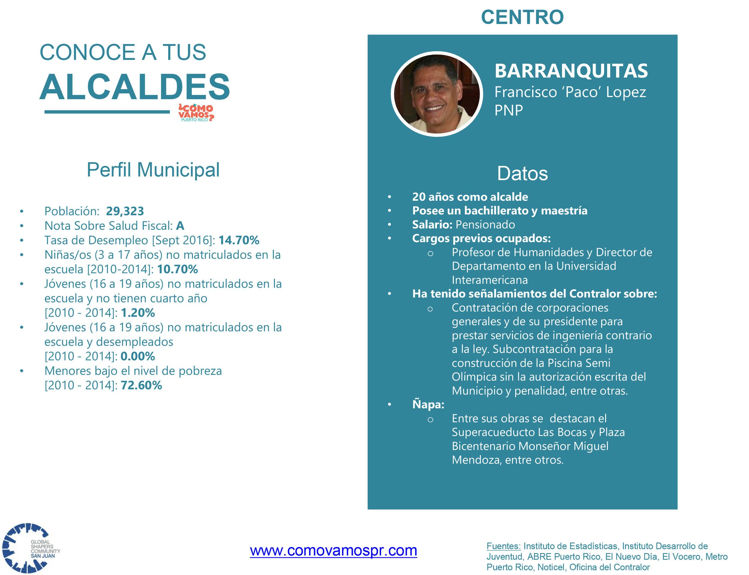 Alcaldes_Centro_Barranquitas.jpg