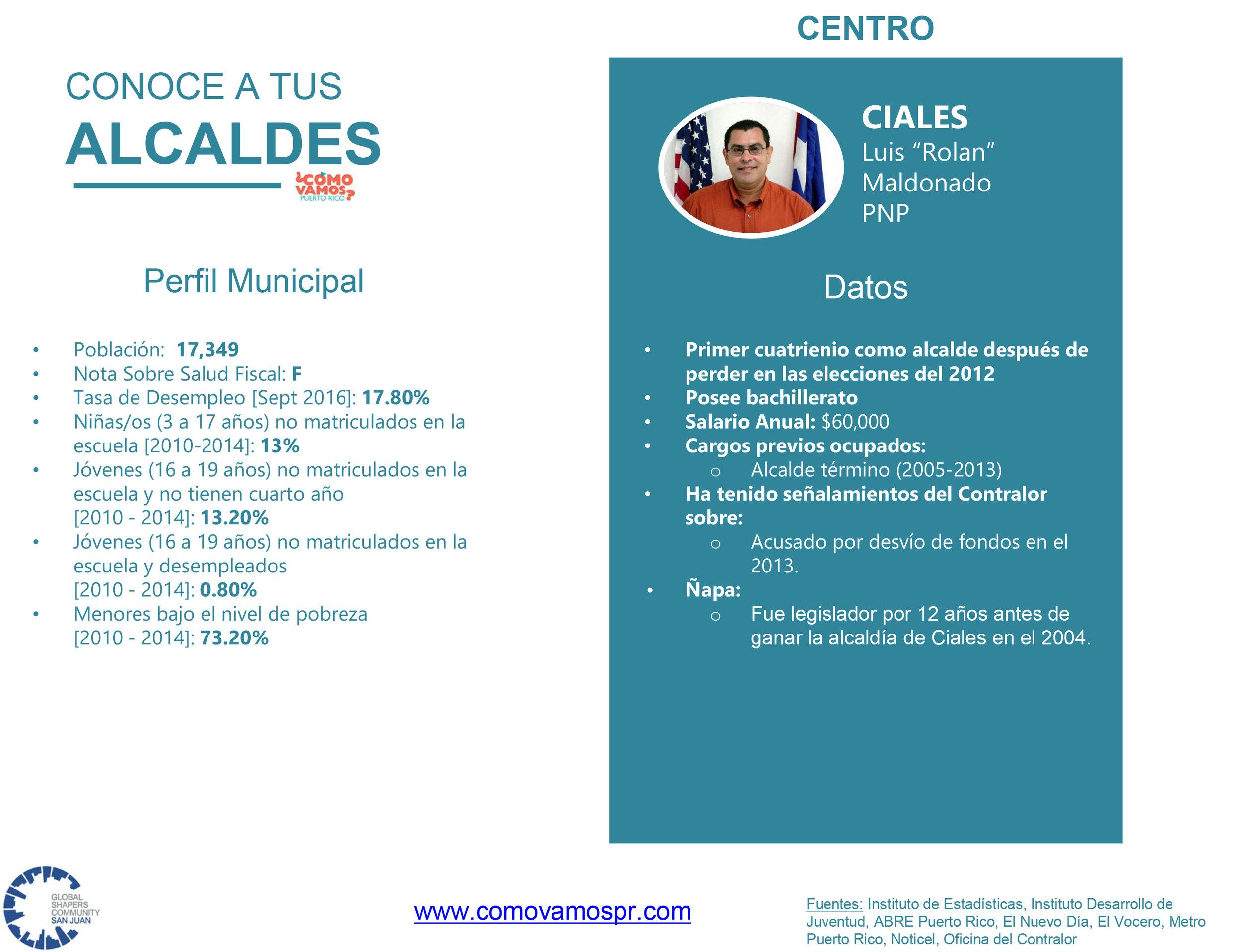 Alcaldes_Centro_Ciales.jpg