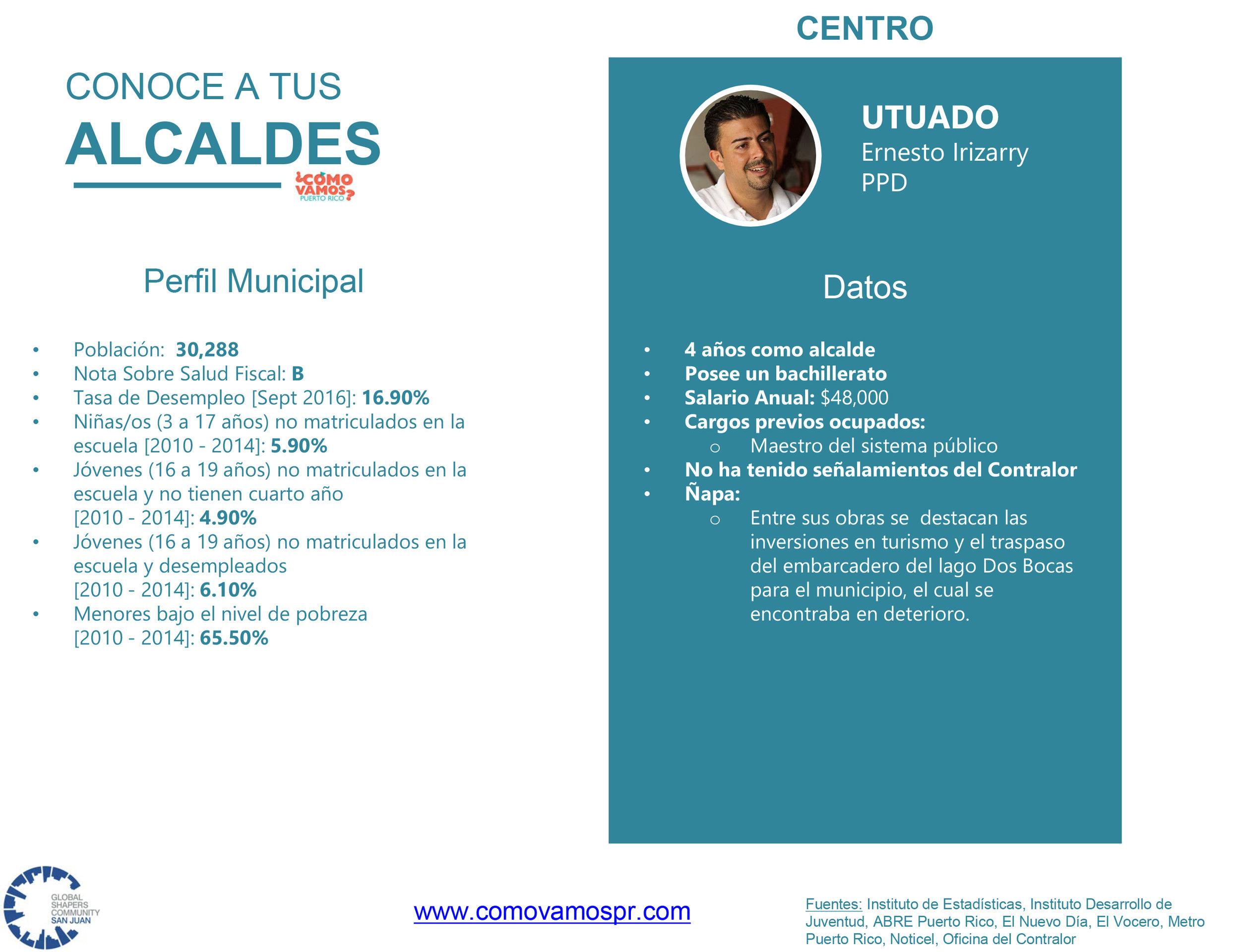 Alcaldes_Centro_Utuado.jpg