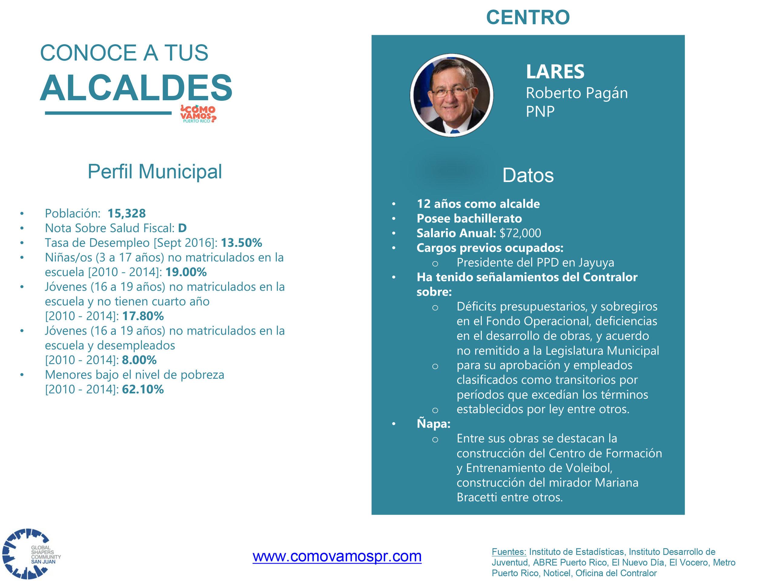 Alcaldes_Centro_Lares.jpg