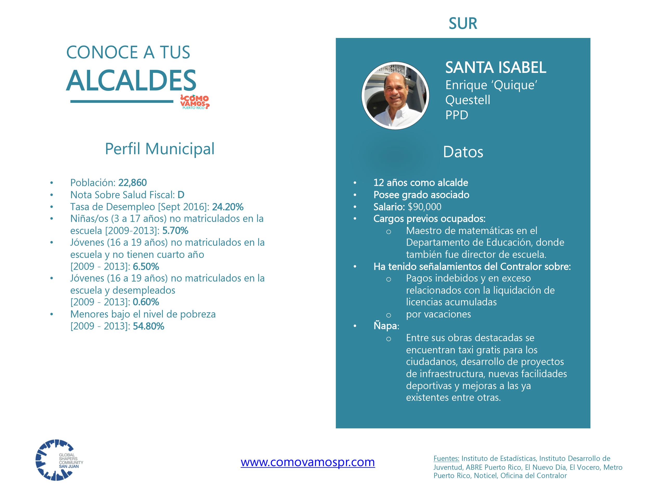 Alcaldes_Sur-SantaIsabel.png