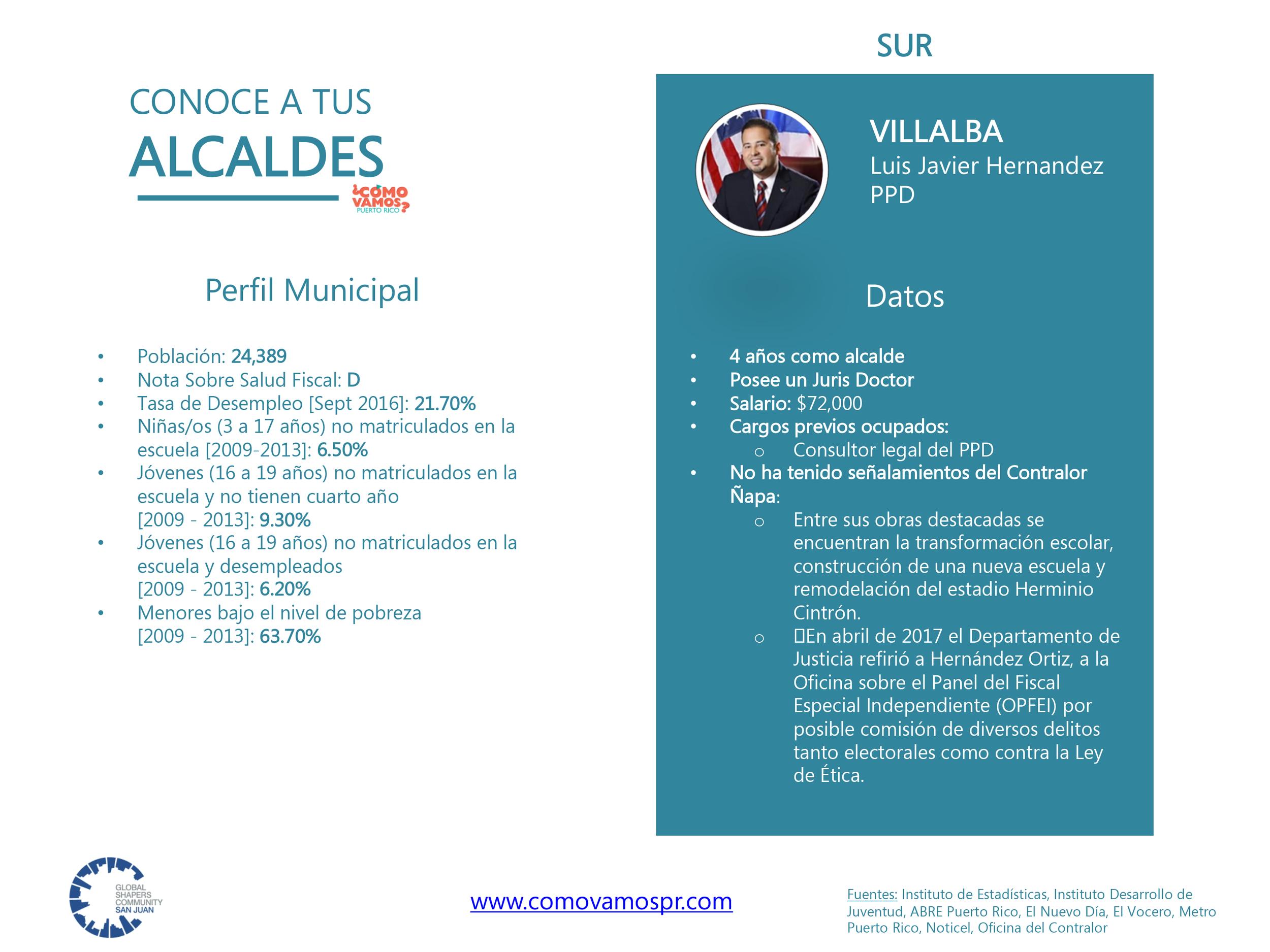 Alcaldes_Sur-Villalba.png