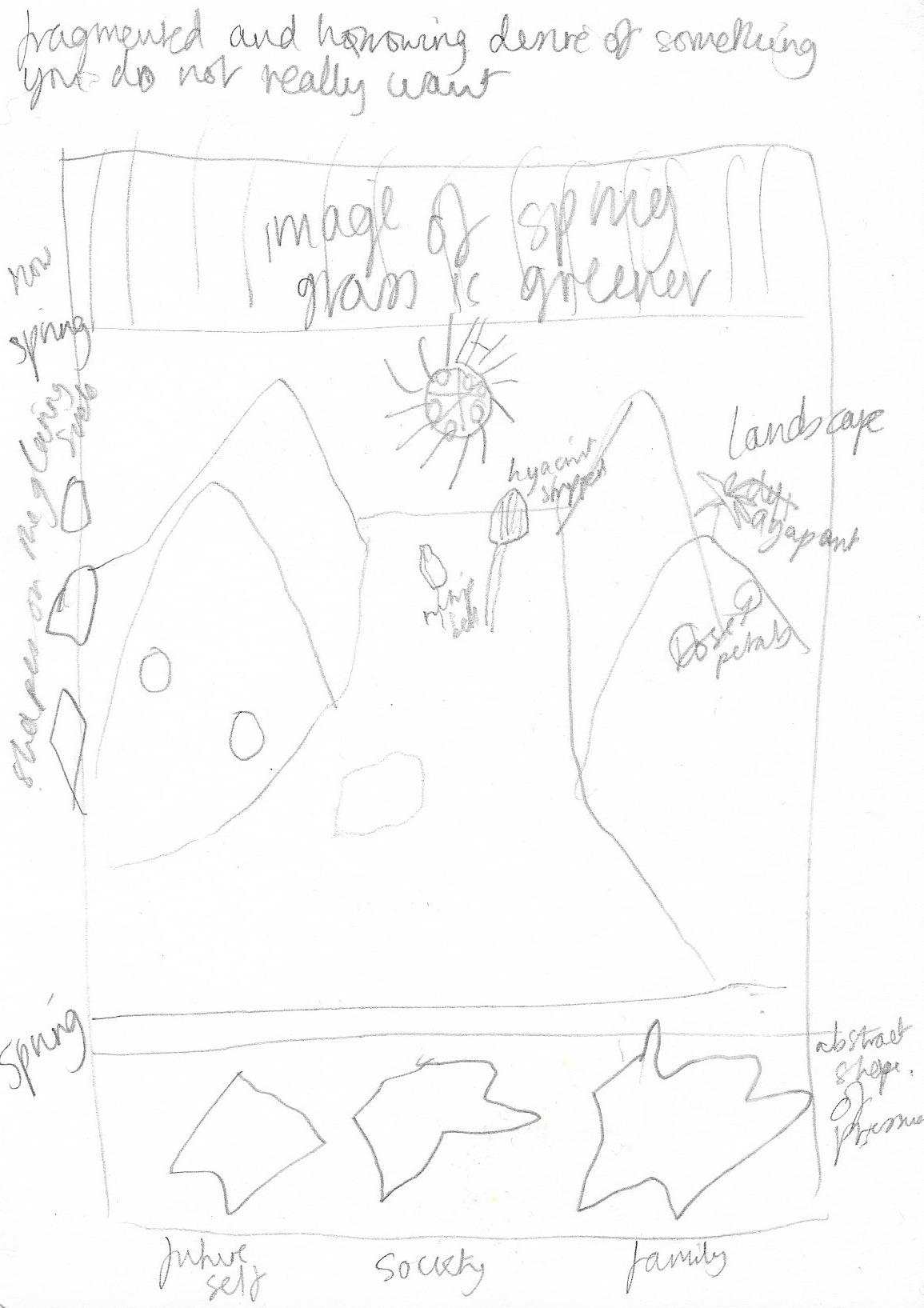 Sketch for Haverthorn response.jpg