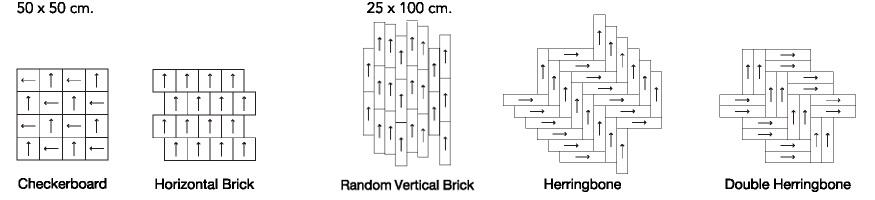 Installation Methods