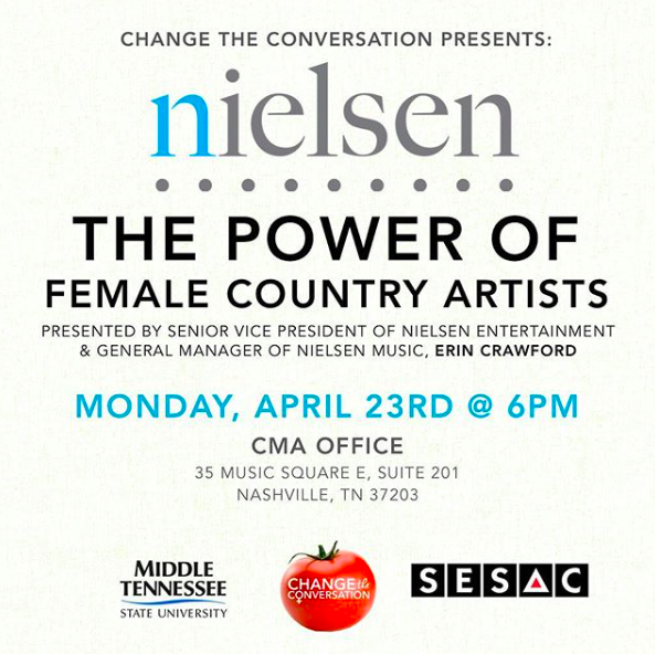 The-Power-of-Female-Country-Artists-Nielsen_Change-The-Conversation.png