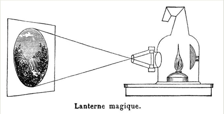 magic lantern diagram