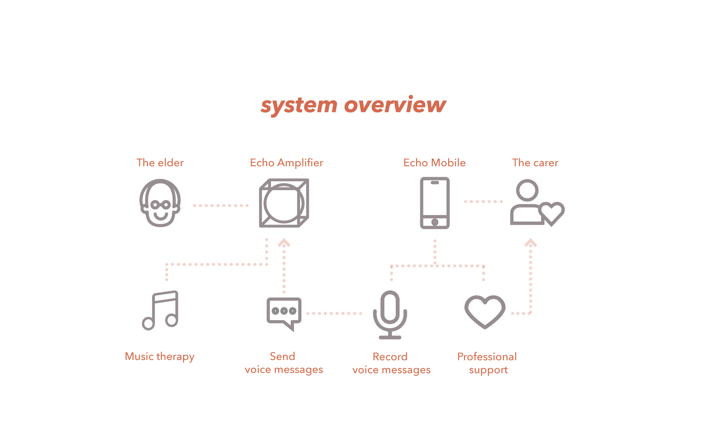 systemOverview copy.jpg
