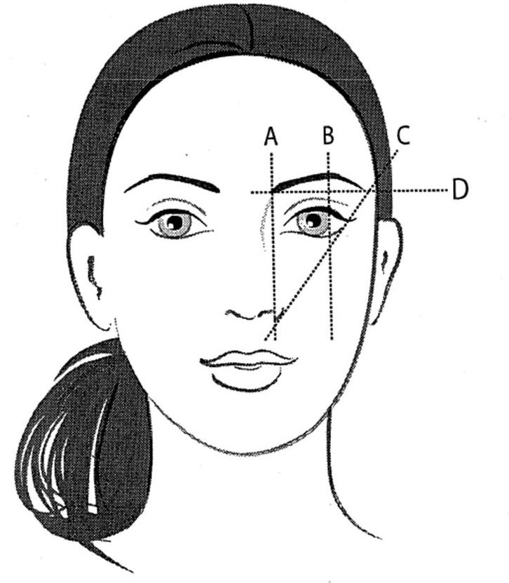 Eyebrow shaping guidelines