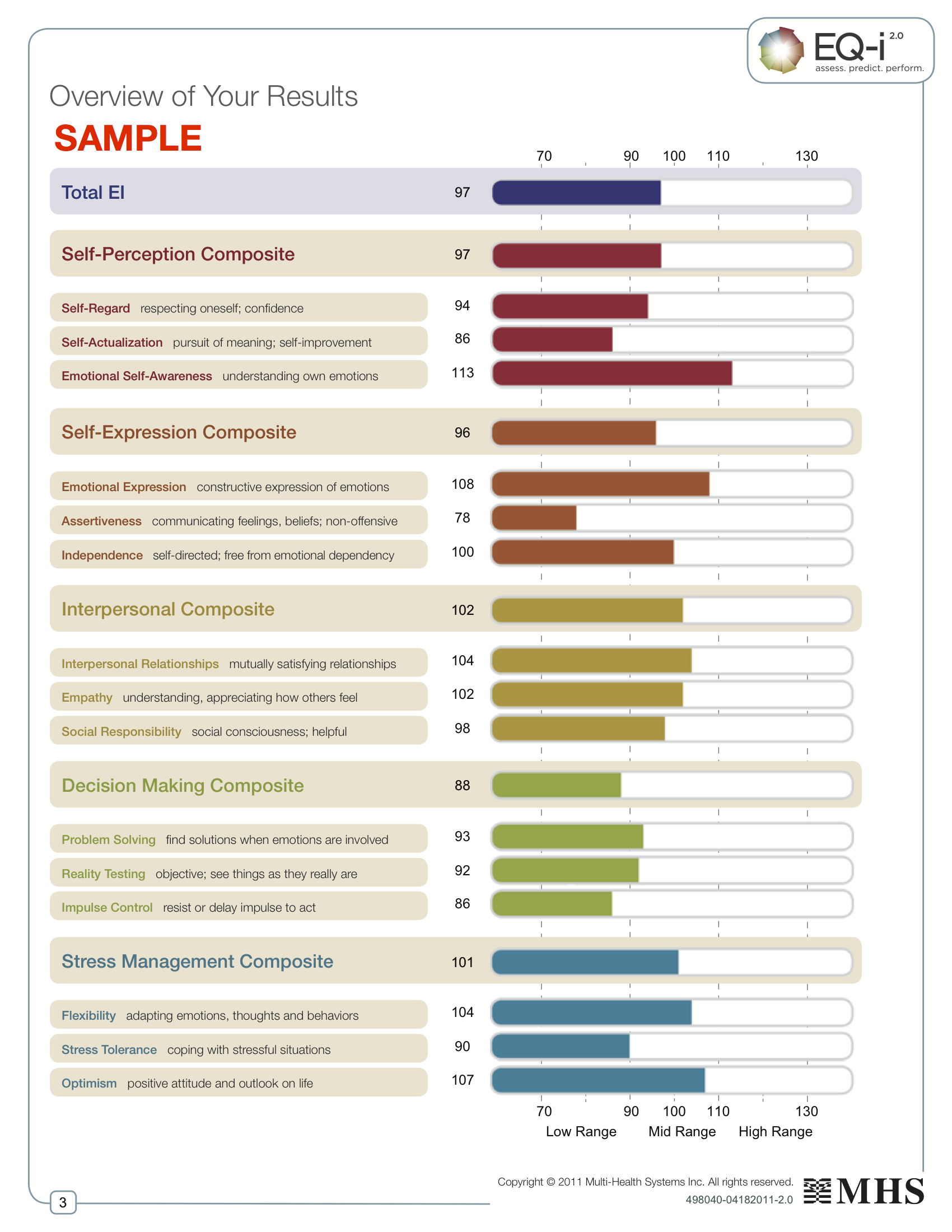 EQ Example page.png