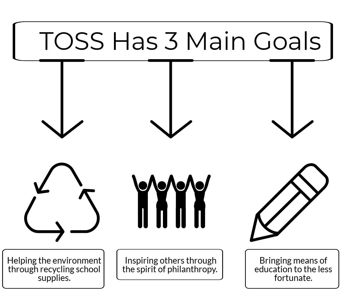 toss.jpg