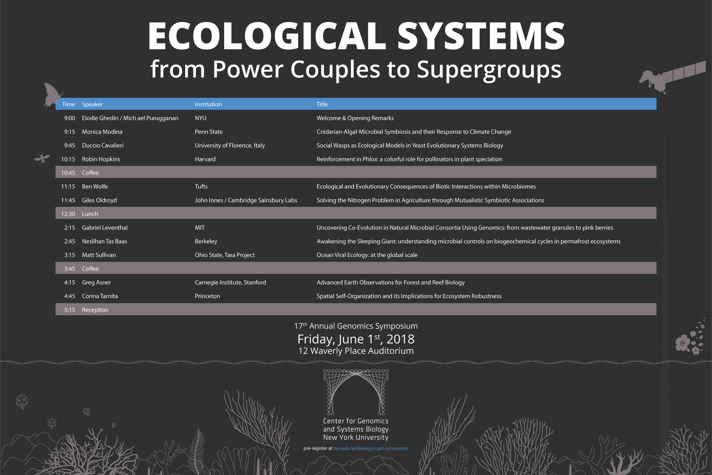 Ecological Systems (2018)