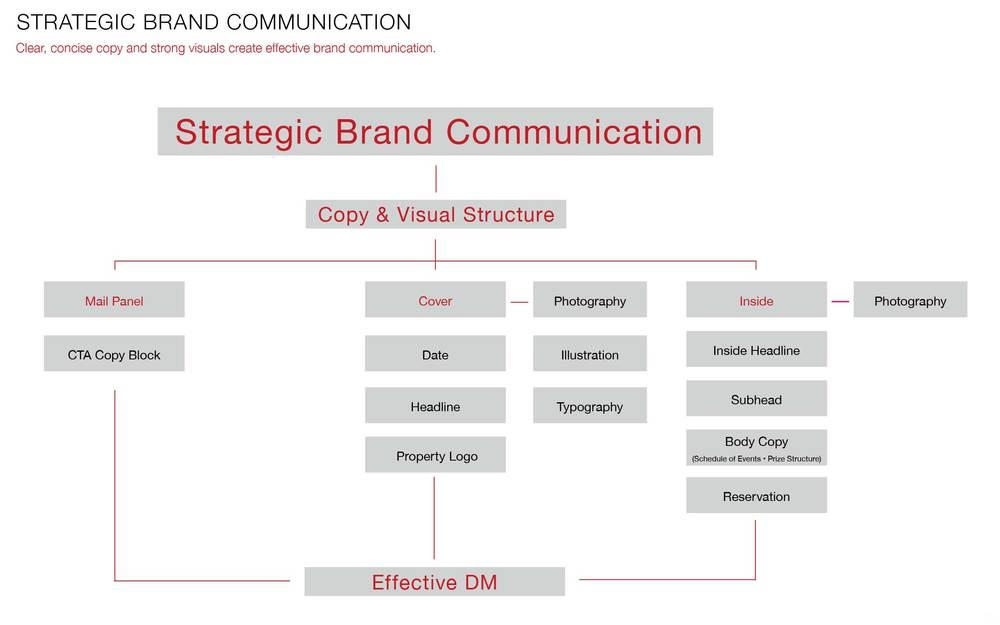 CommunicationStrategy.jpg
