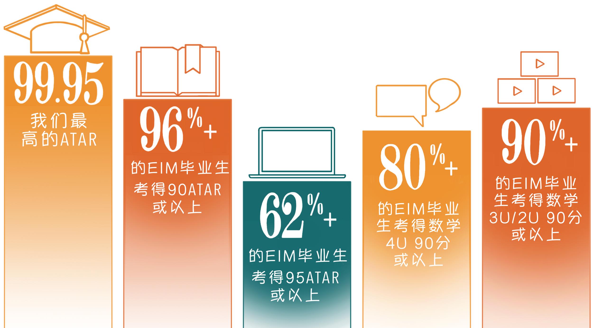 Statistics - ch 2.png
