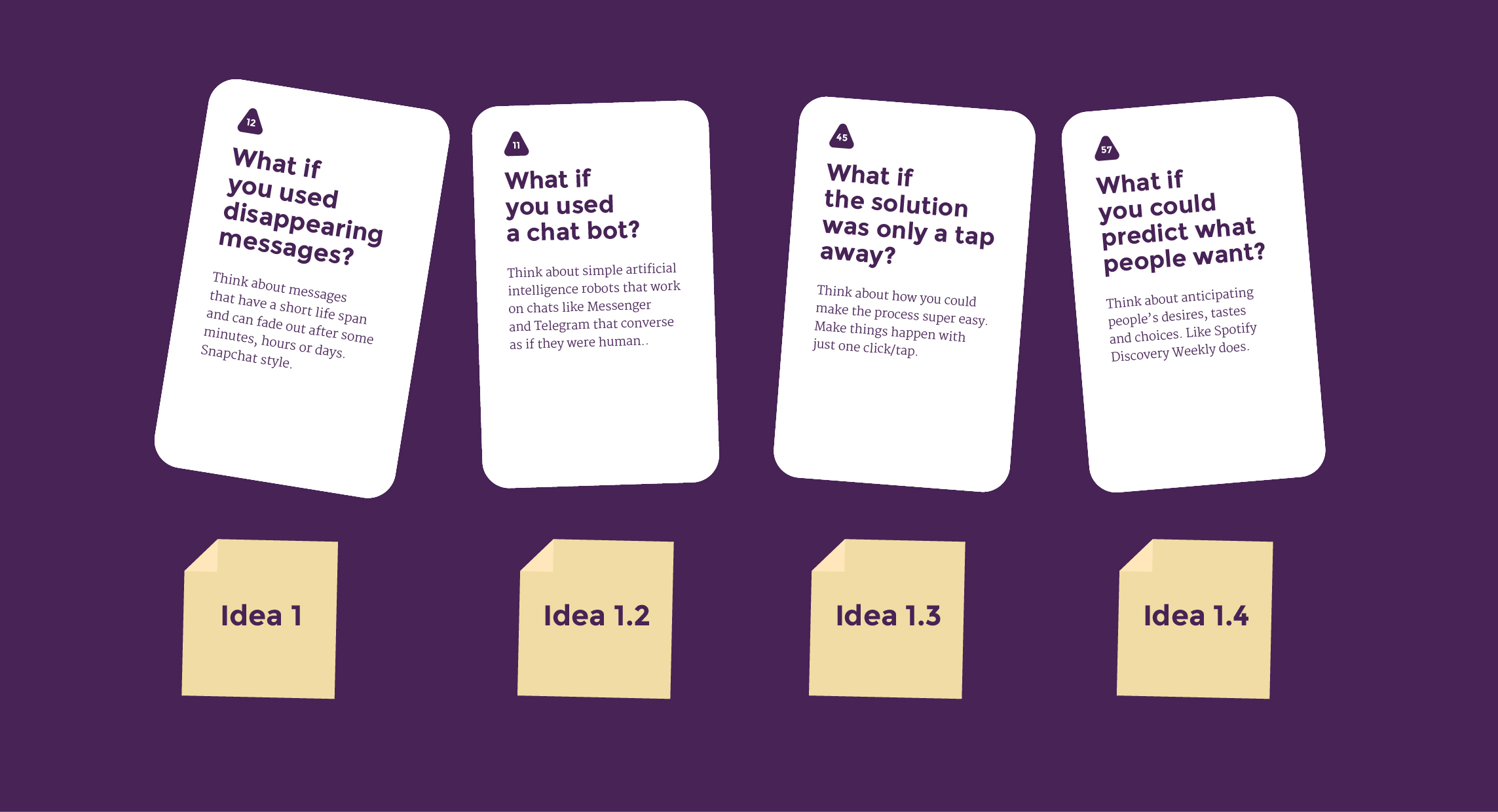 Get your idea to the next level with this idea development method