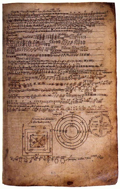 page from the Book of Ballymote written in county Mayo Ireland,14th century