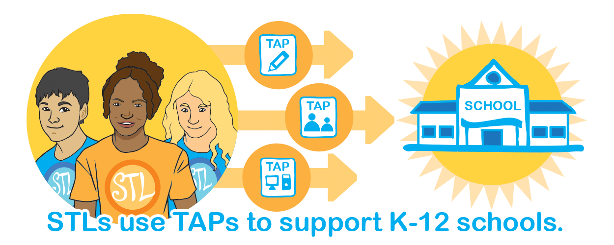 STLs_use_TAPs_to_support_K12_Schools_GenYES.png