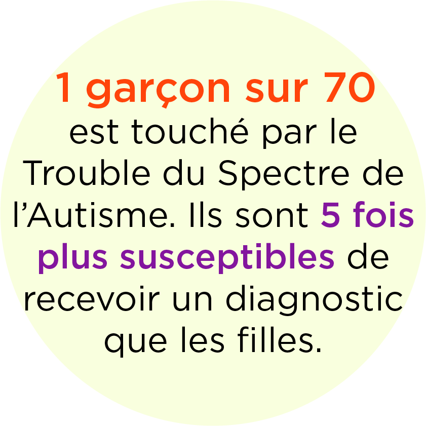 garcons_autisme.png
