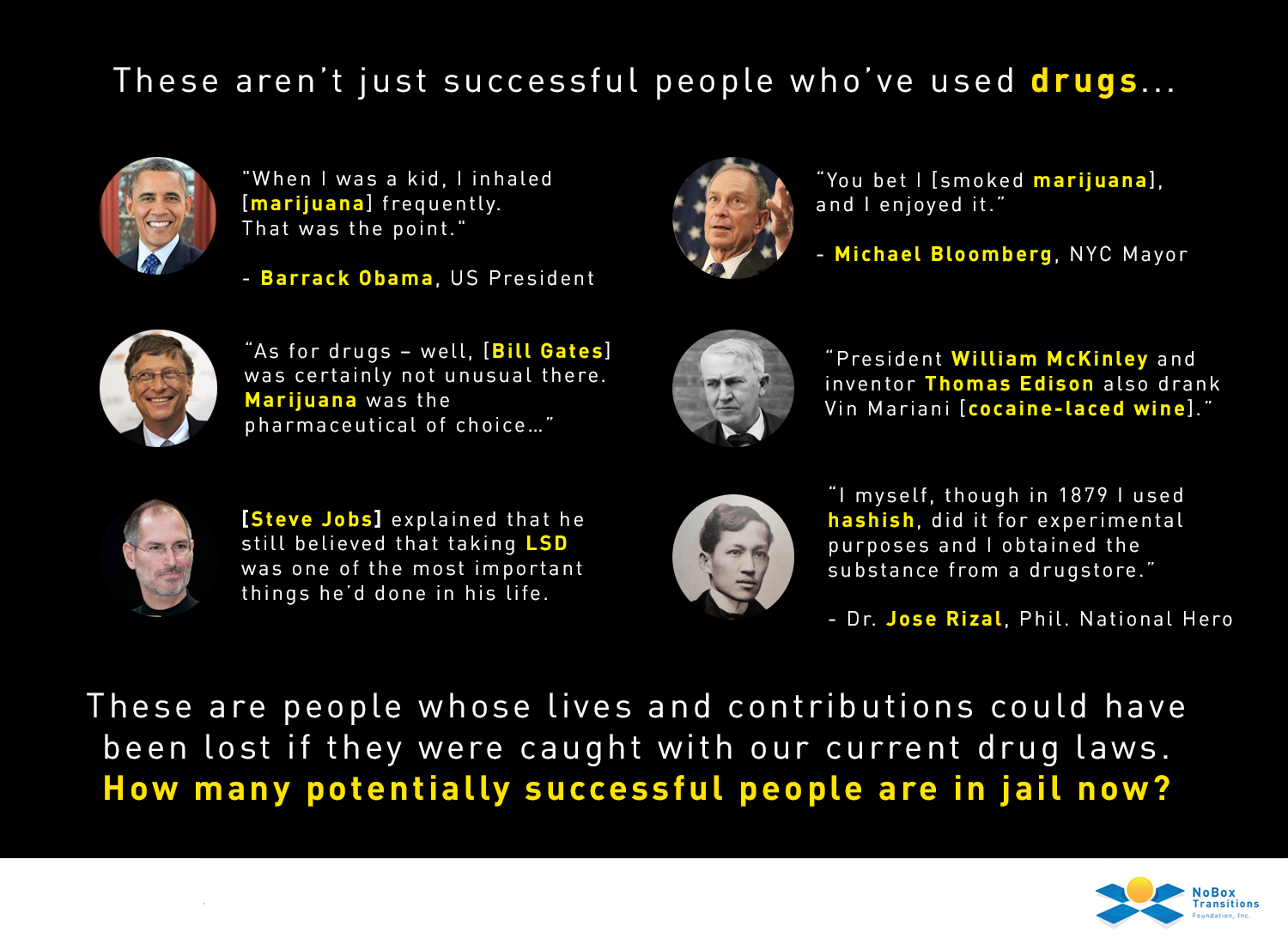 People who have used drugs