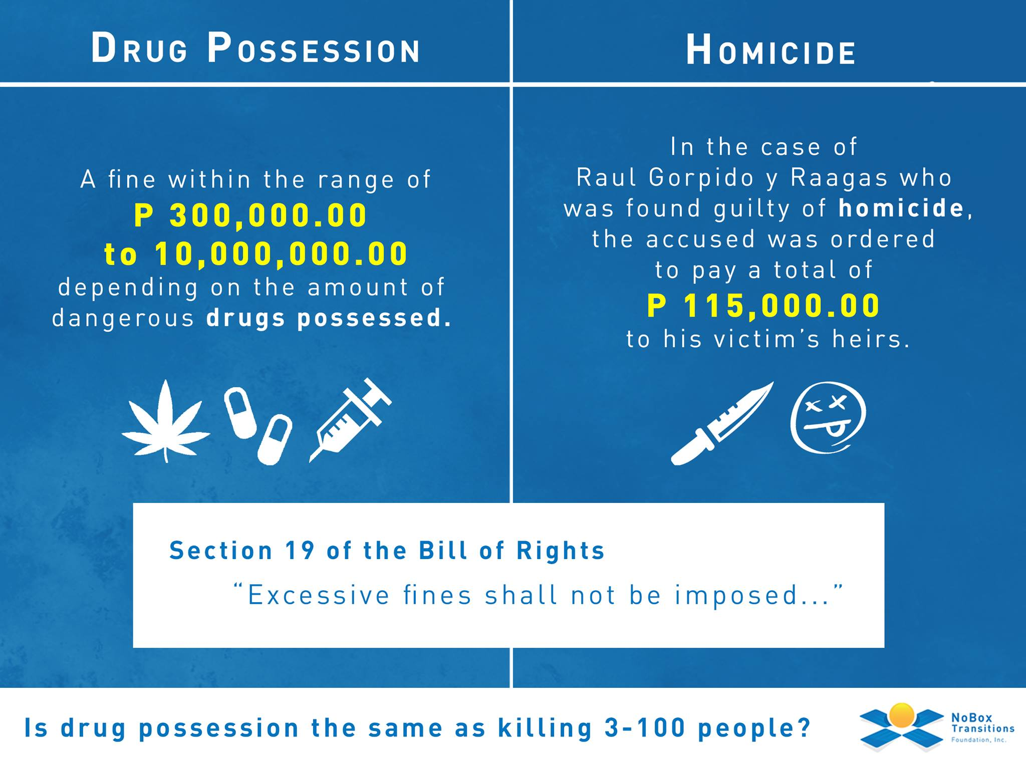 Drug possession vs homicide
