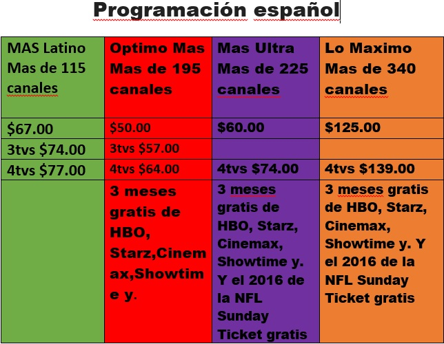 directv spanish programming