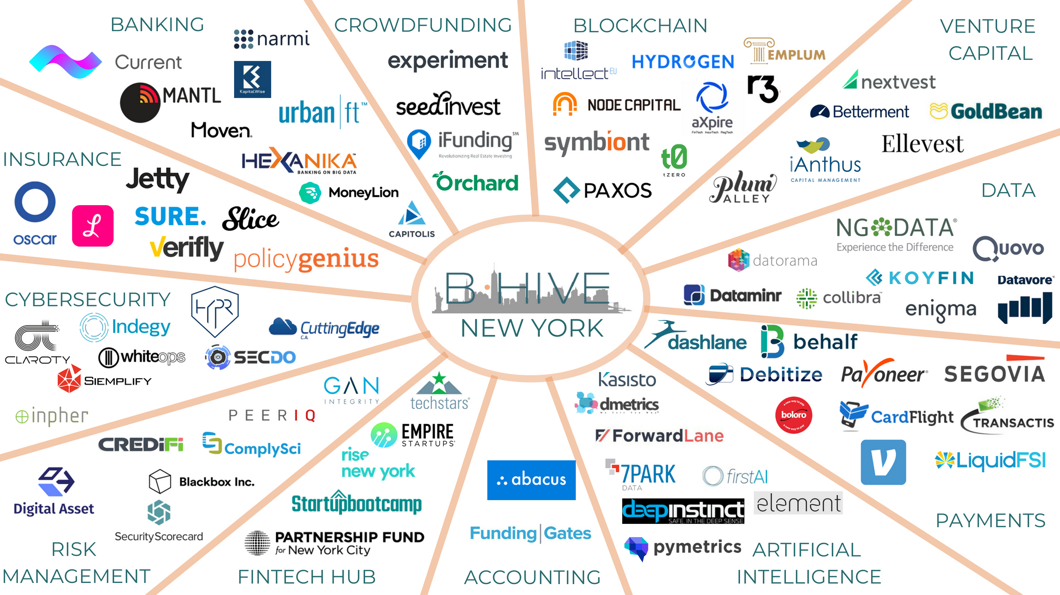 nyc-fintech-map.png