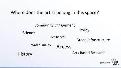 coLAB Arts JWW Presentation 1.jpg