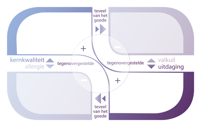 NL open kernkwadrant blauw.jpeg
