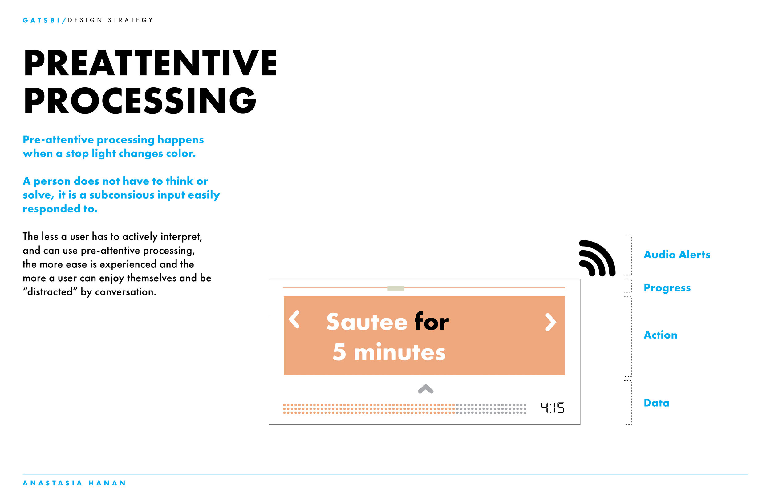 Gatsbi Process Research_Website21.jpg