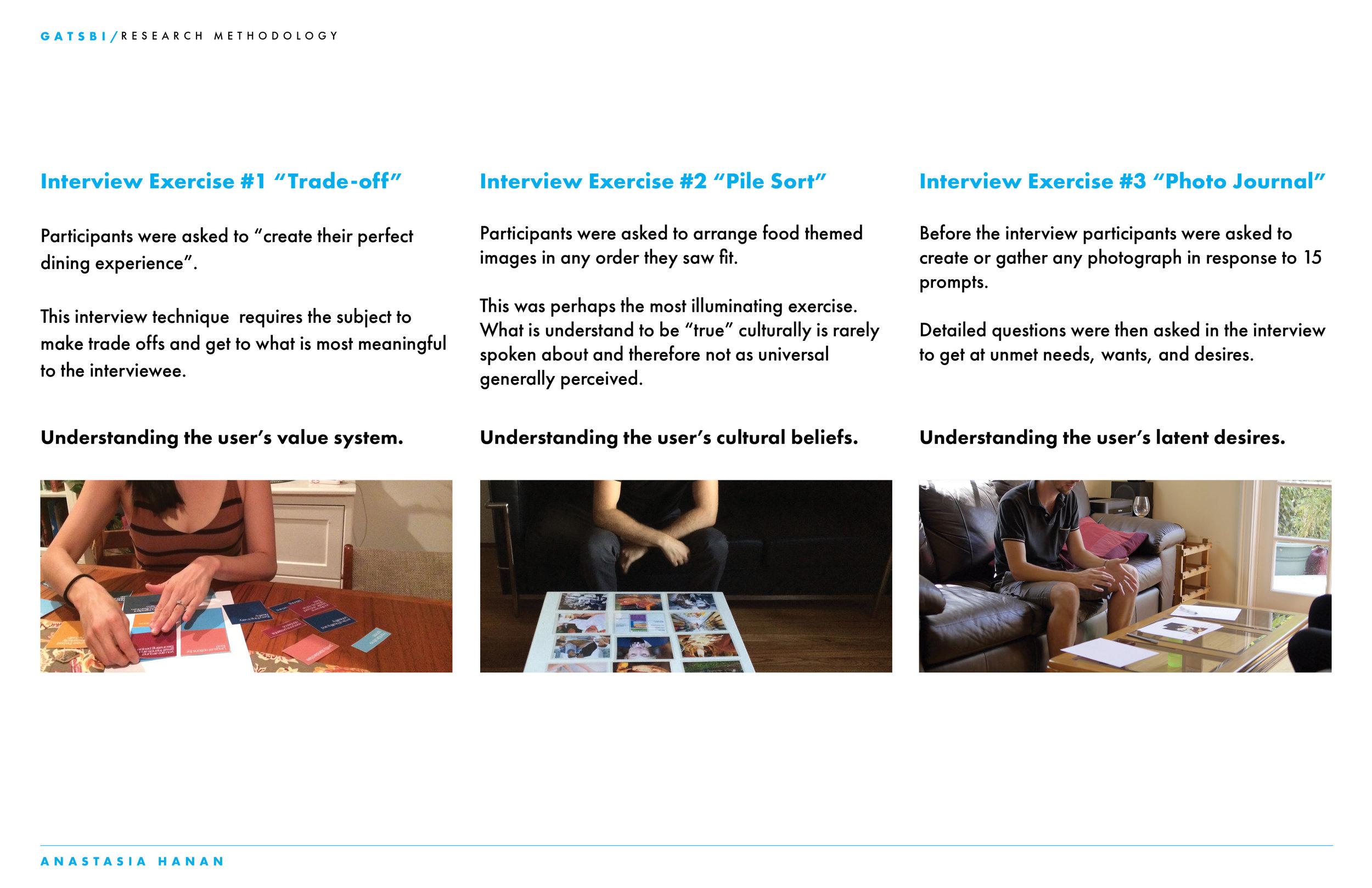 Gatsbi Process Research_Website5.jpg