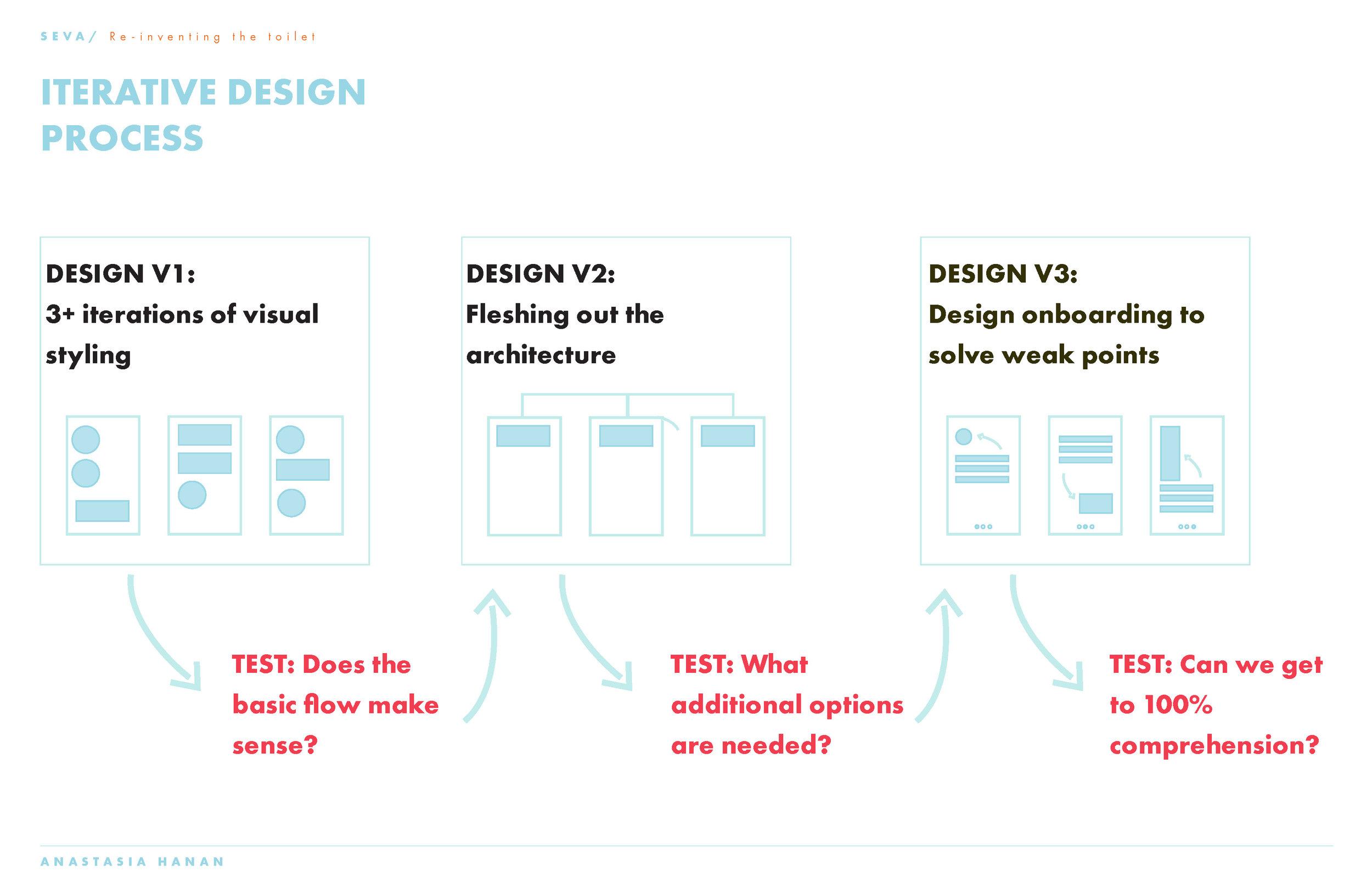 SEVA_toilets_processfinalV2_Page_33.jpg
