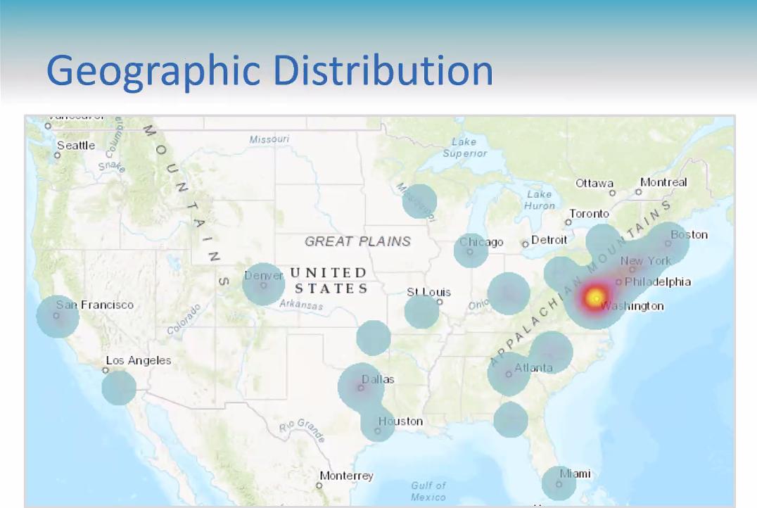 US distribution