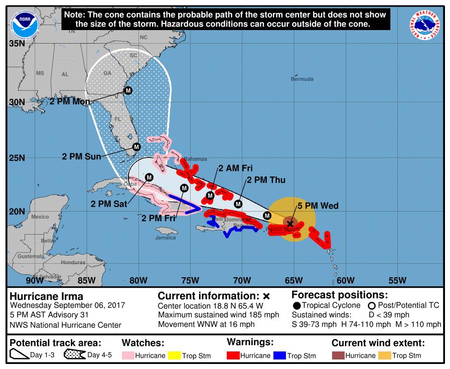 Hurricane Irma (2017)