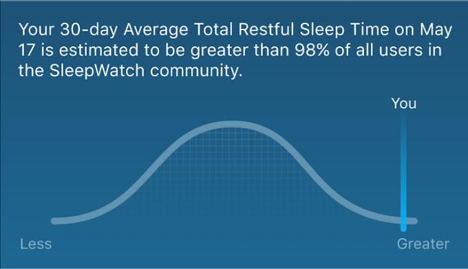 SleepWatch_Version_4_4_Restful_Sleep_Detail_Modal_v1_3.png