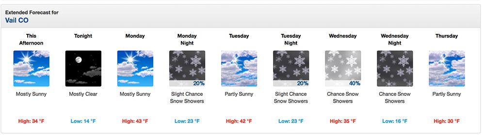 Vail-Colorado-Weather-1-7.jpg