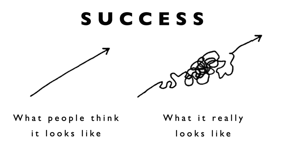 Success-what-people-think-what-it-looks-like.png