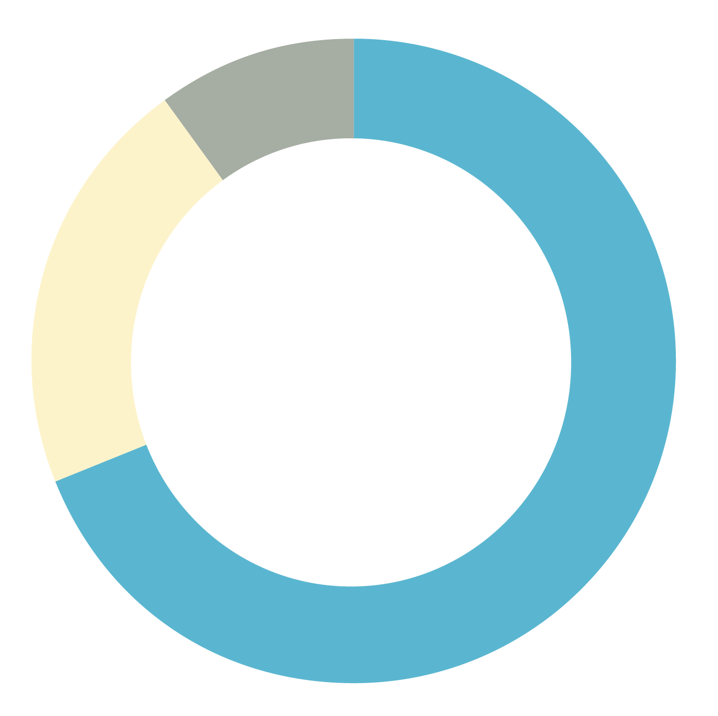 Pie Charts copy.png